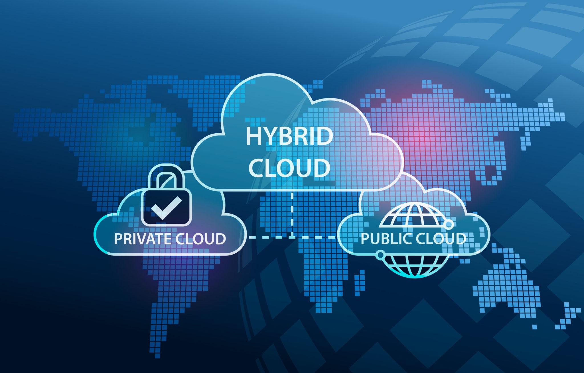 Cloud par O&B Consulting